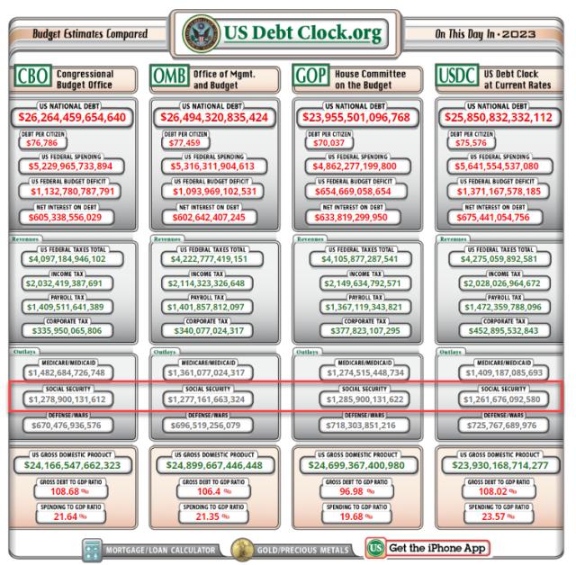 2023 Debt Clock
