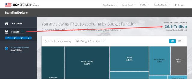 Spending 2018 2