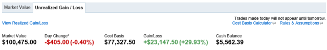 My Account Unreal Gains 2019