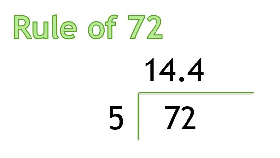 Rule of 72-2