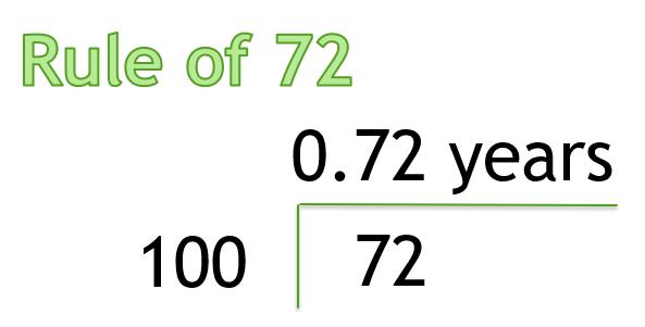 Rule of 72-4